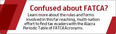 Periodic-Table-FATCA02